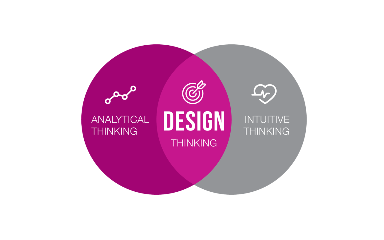 design_thinking_rh