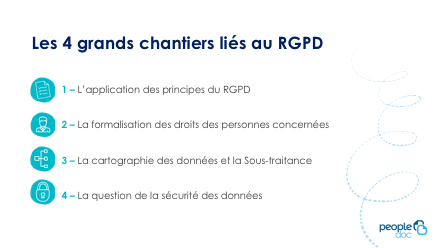 chantiers-rgpd-peopledoc.png