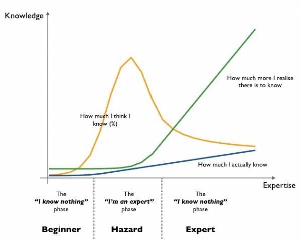 expert_peopledoc_transformation_RH